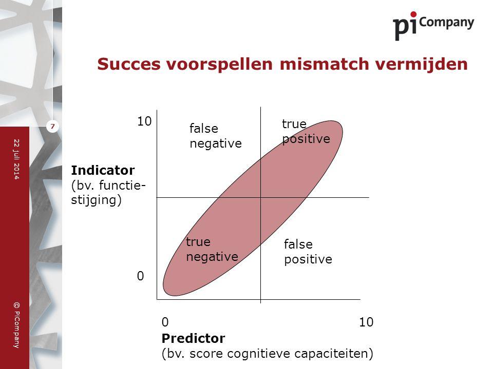 © PiCompany 22 juli 2014 7 Succes voorspellen mismatch vermijden Predictor (bv. score cognitieve capaciteiten) Indicator (bv. functie- stijging) false