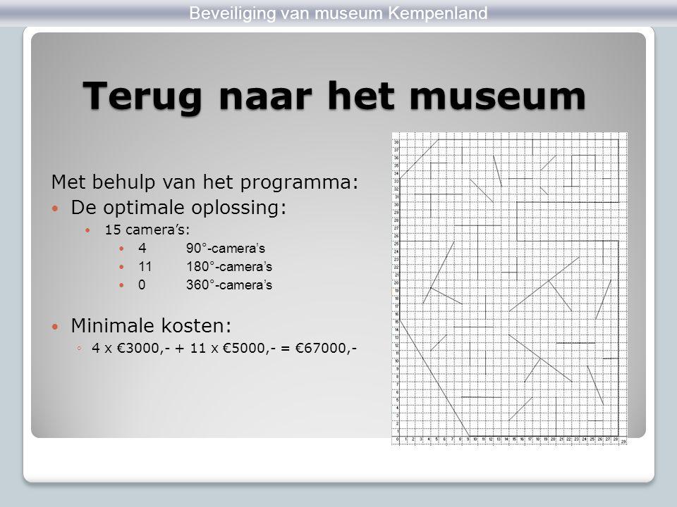 Terug naar het museum Zandloper Beveiliging van museum Kempenland Met behulp van het programma: De optimale oplossing: 15 camera's: 4 90°-camera's 11