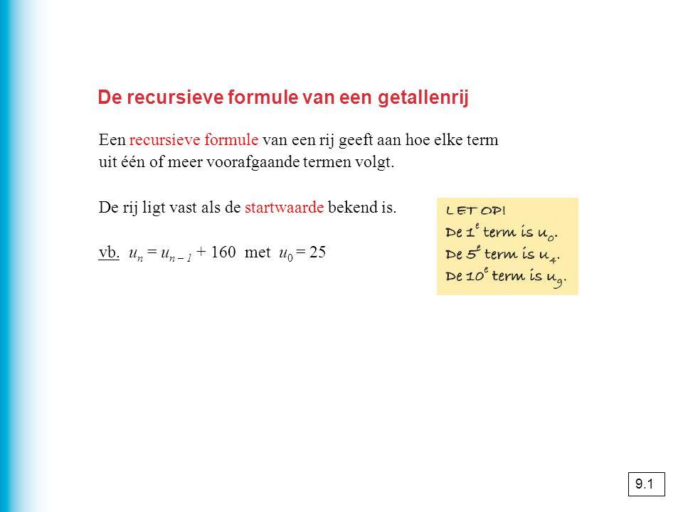 De recursieve formule van een getallenrij Een recursieve formule van een rij geeft aan hoe elke term uit één of meer voorafgaande termen volgt. De rij
