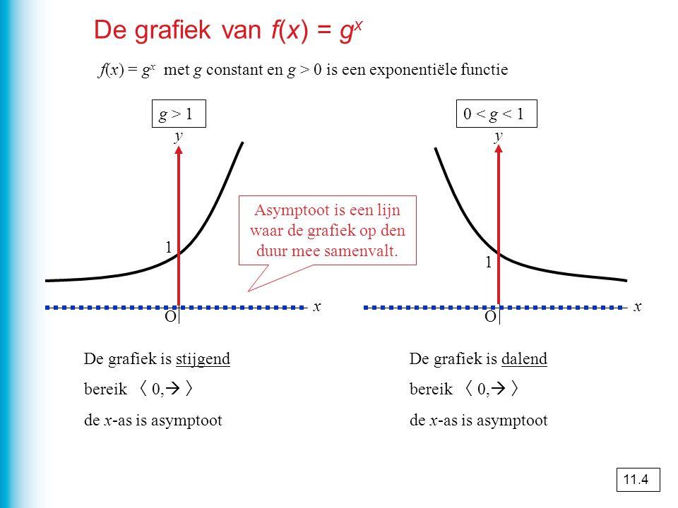 De grafiek van f(x) = g x f(x) = g x met g constant en g > 0 is een exponentiële functie O x y O x y g > 10 < g < 1 1 1 De grafiek is stijgend bereik