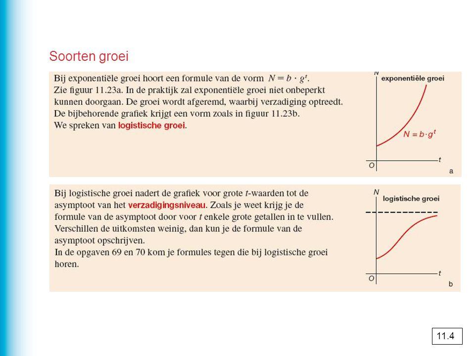 Soorten groei 11.4