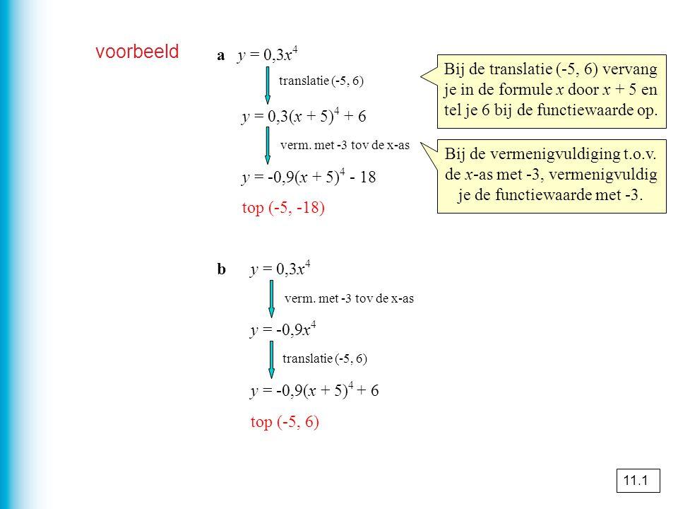 y 3 f g Los op (exact) x² < 2x + 3 f(x) = x² g(x) = 2x + 3 f(x) = g(x) x² = 2x + 3 x² - 2x – 3 = 0 ( x + 1 )( x - 3 ) = 0 x = -1 v x = 3 aflezen uit de schets -1 < x < 3 0 x Werkschema :het oplossen van de ongelijkheid 1)Schets de grafieken van f en g.