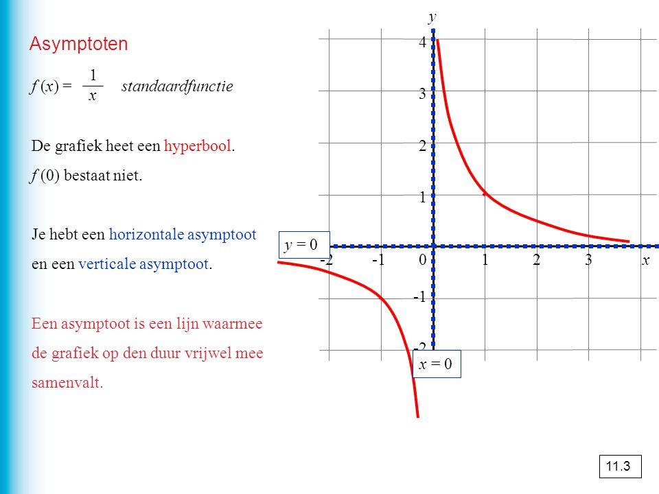 Transformaties en gebroken functies f(x) = standaardfunctie g(x) = + 1 translatie 2 naar rechts 1 omhoog 1x1x 1 x - 2 0123 1 2 3 4 y x-2 ∙ ∙ ∙ y = 1 ∙ x = 0 y = 0 x = 2 11.3