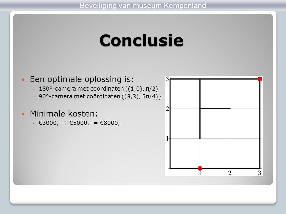 Conclusie Een optimale oplossing is: ◦180°-camera met coördinaten ((1,0), π/2) ◦90°-camera met coördinaten ((3,3), 5π/4)} Minimale kosten: ◦€3000,- +