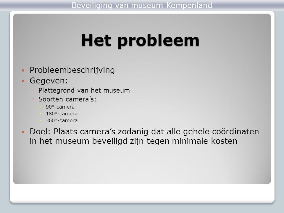 Het probleem Probleembeschrijving Gegeven: ◦Plattegrond van het museum ◦Soorten camera's:  90°-camera  180°-camera  360°-camera Doel: Plaats camera's zodanig dat alle gehele coördinaten in het museum beveiligd zijn tegen minimale kosten ZandloperDobbelenBeveiliging van museum Kempenland
