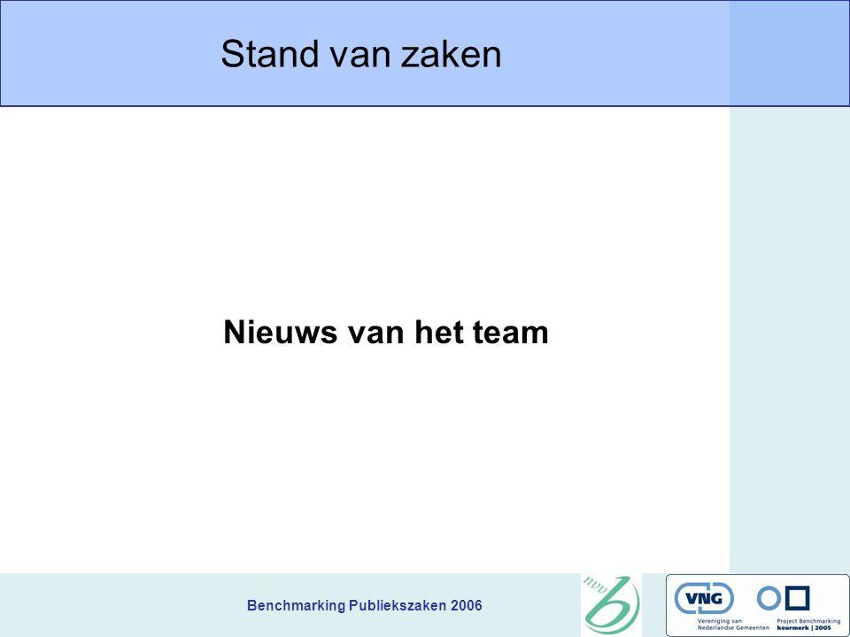 Benchmarking Publiekszaken 2006 Stand van zaken Nieuws van het team