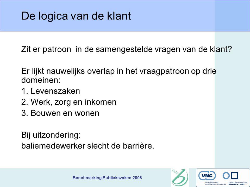 Benchmarking Publiekszaken 2006 De logica van de klant Zit er patroon in de samengestelde vragen van de klant.