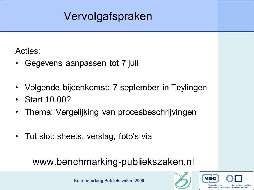 Benchmarking Publiekszaken 2006 Vervolgafspraken Acties: Gegevens aanpassen tot 7 juli Volgende bijeenkomst: 7 september in Teylingen Start 10.00.