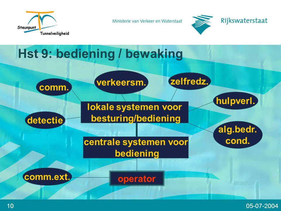 10 lokale systemen voor besturing/bediening detectie comm.
