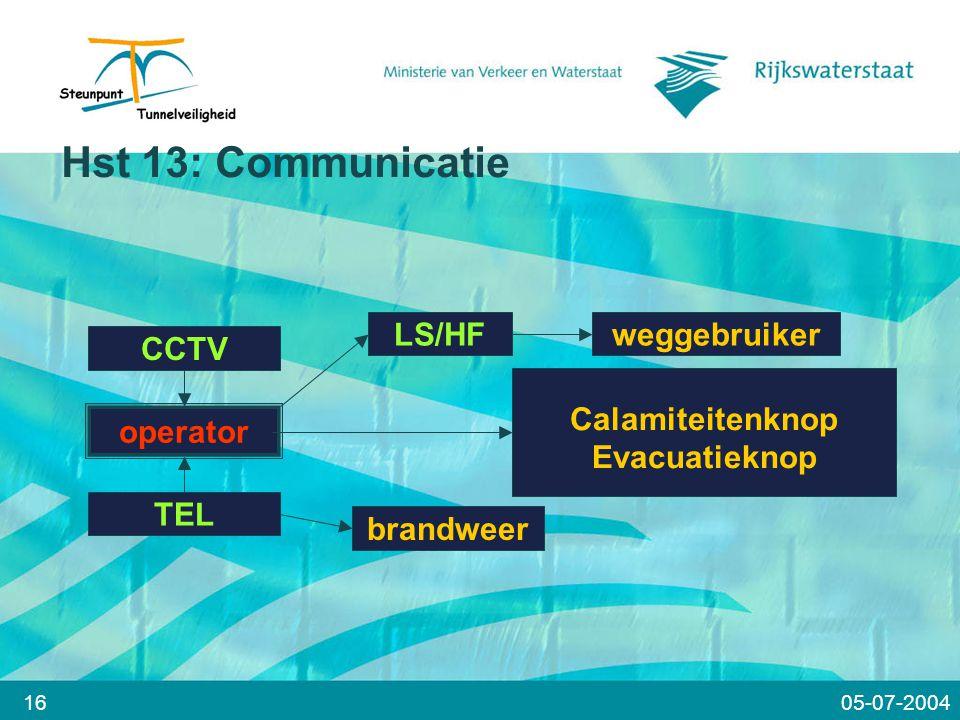 16 Hst 13: Communicatie 05-07-2004 CCTV LS/HF operator TEL brandweer weggebruiker Calamiteitenknop Evacuatieknop