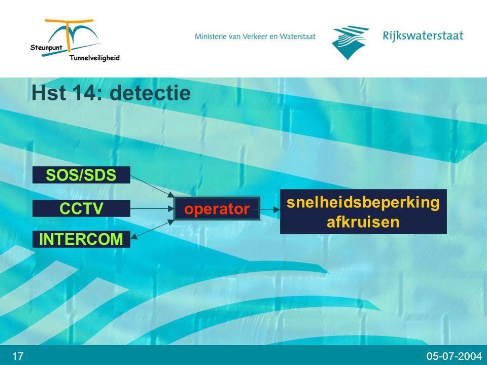 17 Hst 14: detectie 05-07-2004 SOS/SDS CCTV operator INTERCOM snelheidsbeperking afkruisen