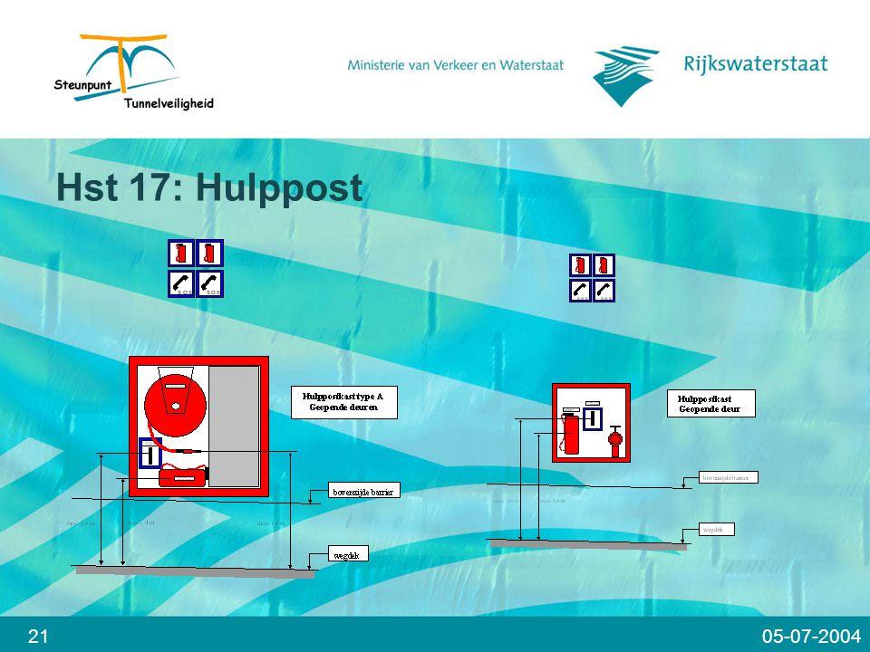 2105-07-2004 Hst 17: Hulppost