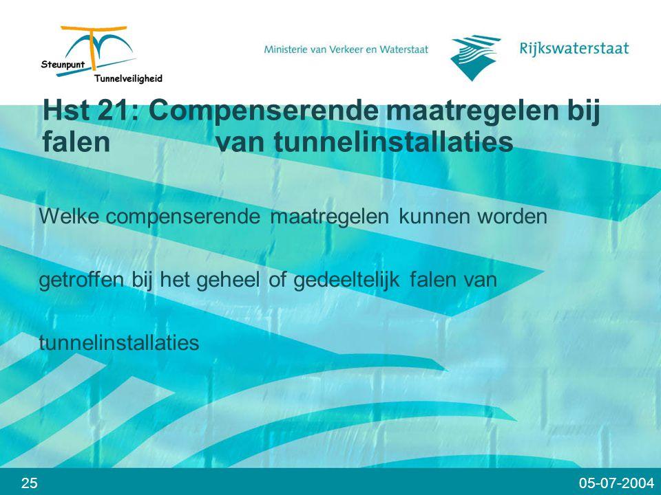 25 Hst 21: Compenserende maatregelen bij falen van tunnelinstallaties 05-07-2004 Welke compenserende maatregelen kunnen worden getroffen bij het geheel of gedeeltelijk falen van tunnelinstallaties