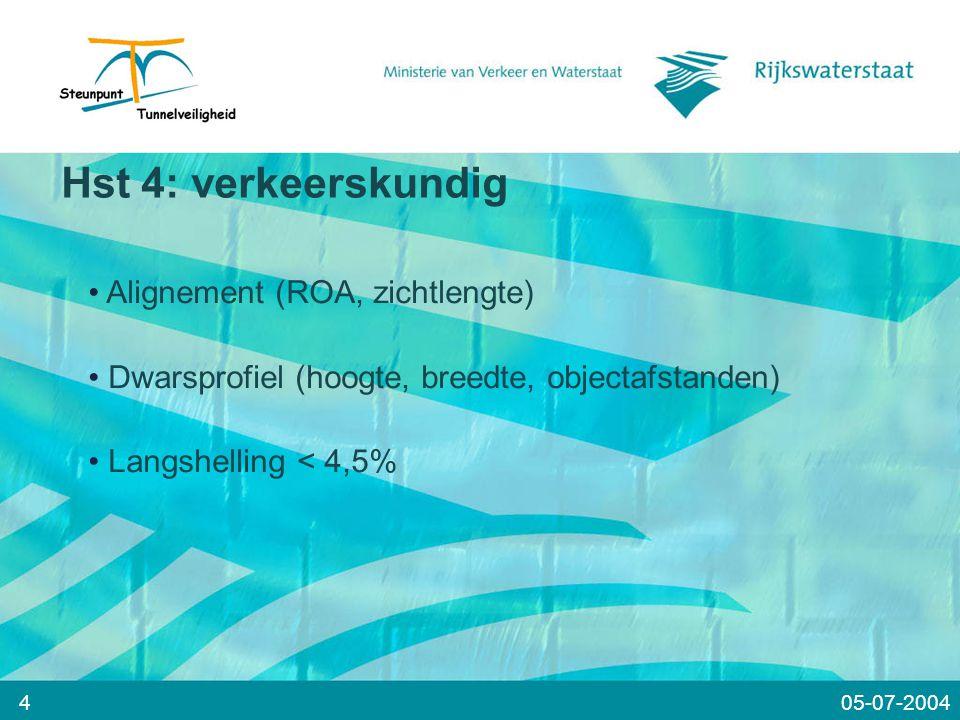 4 Alignement (ROA, zichtlengte) Dwarsprofiel (hoogte, breedte, objectafstanden) Langshelling < 4,5% Hst 4: verkeerskundig 05-07-2004
