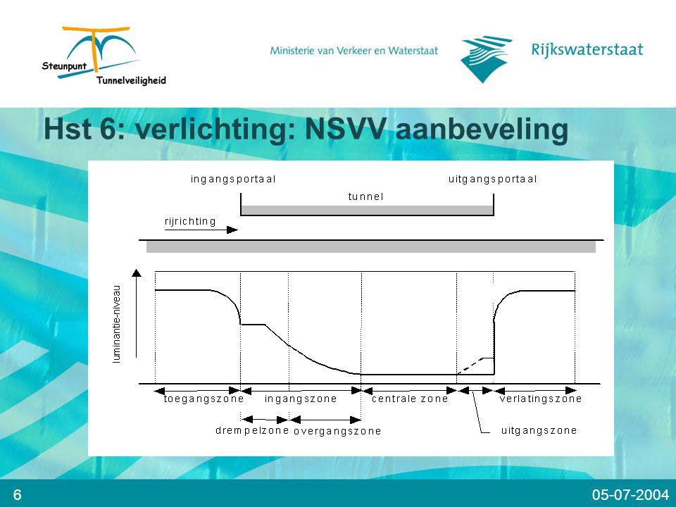 6 Hst 6: verlichting: NSVV aanbeveling 05-07-2004