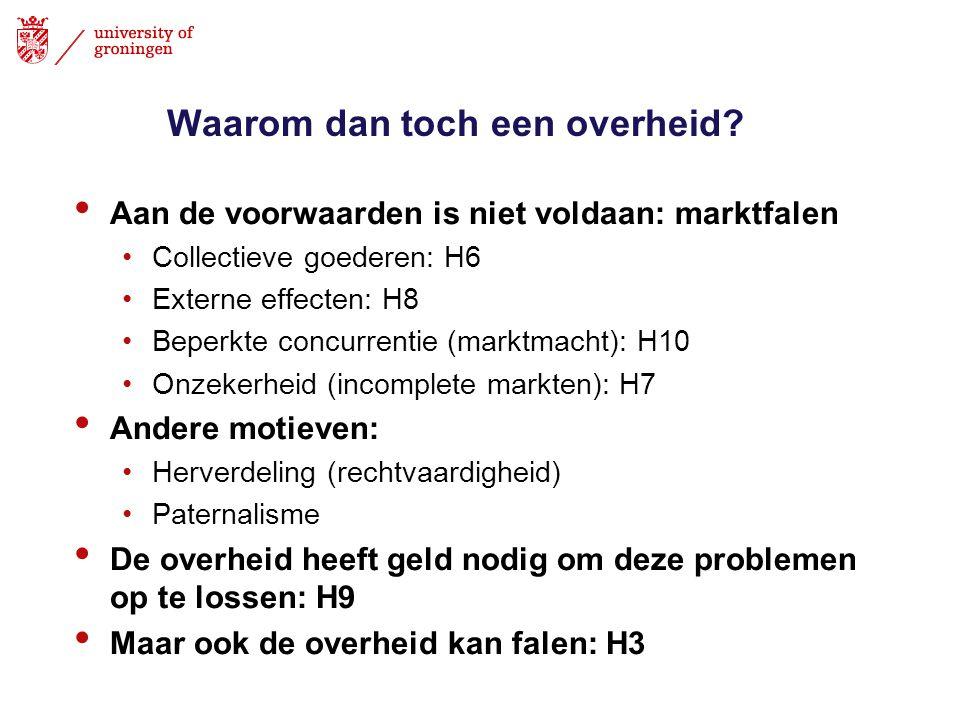 Waarom dan toch een overheid? Aan de voorwaarden is niet voldaan: marktfalen Collectieve goederen: H6 Externe effecten: H8 Beperkte concurrentie (mark