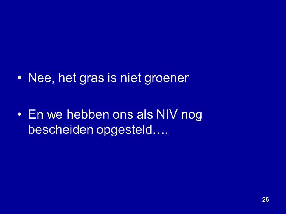 Nee, het gras is niet groener En we hebben ons als NIV nog bescheiden opgesteld…. 25
