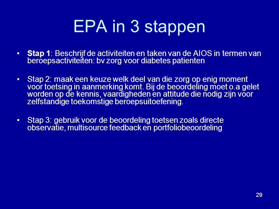 EPA in 3 stappen Stap 1: Beschrijf de activiteiten en taken van de AIOS in termen van beroepsactiviteiten: bv zorg voor diabetes patienten Stap 2: maa