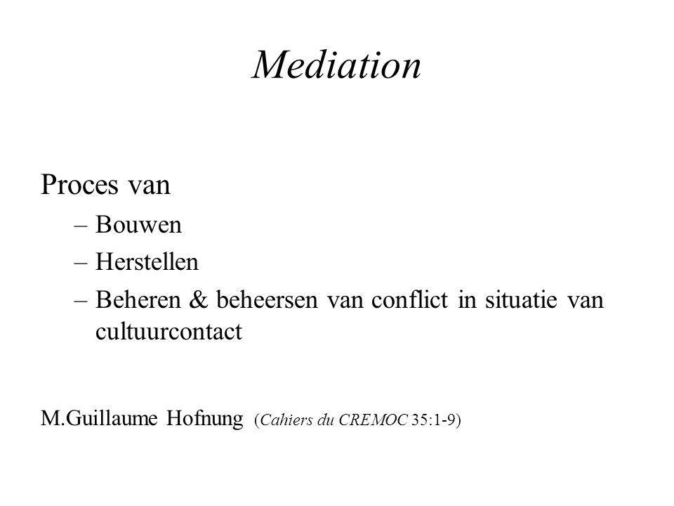 Mediation Een brug tussen Discontinuiteiten / onderbrokenheden un pontage sur des discontinuités (R.Kaës)