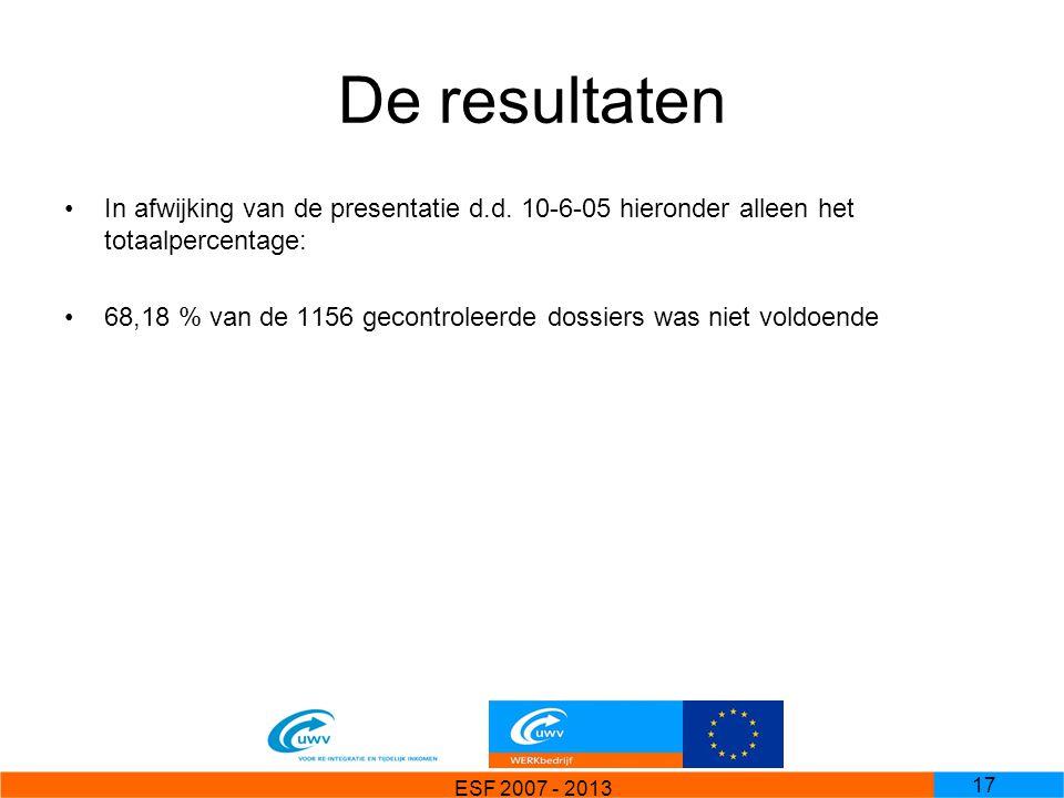 ESF 2007 - 2013 17 De resultaten In afwijking van de presentatie d.d. 10-6-05 hieronder alleen het totaalpercentage: 68,18 % van de 1156 gecontroleerd