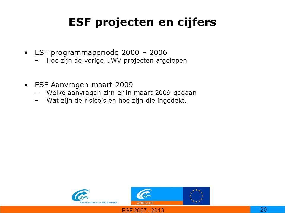 ESF 2007 - 2013 20 ESF projecten en cijfers ESF programmaperiode 2000 – 2006 –Hoe zijn de vorige UWV projecten afgelopen ESF Aanvragen maart 2009 –Wel