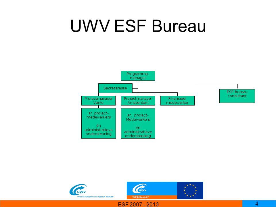 ESF 2007 - 2013 25 Project Jobcoach Periode tot start project 1-9-2009: Bezoek Staf Werkbedrijf Frans Lanen Dossierstudie UWV afd IR/voorzieningen: Eindhoven / Hengelo / Nijmegen / Venlo Bezoek aan jobcoachorganisaties: Agens / A.