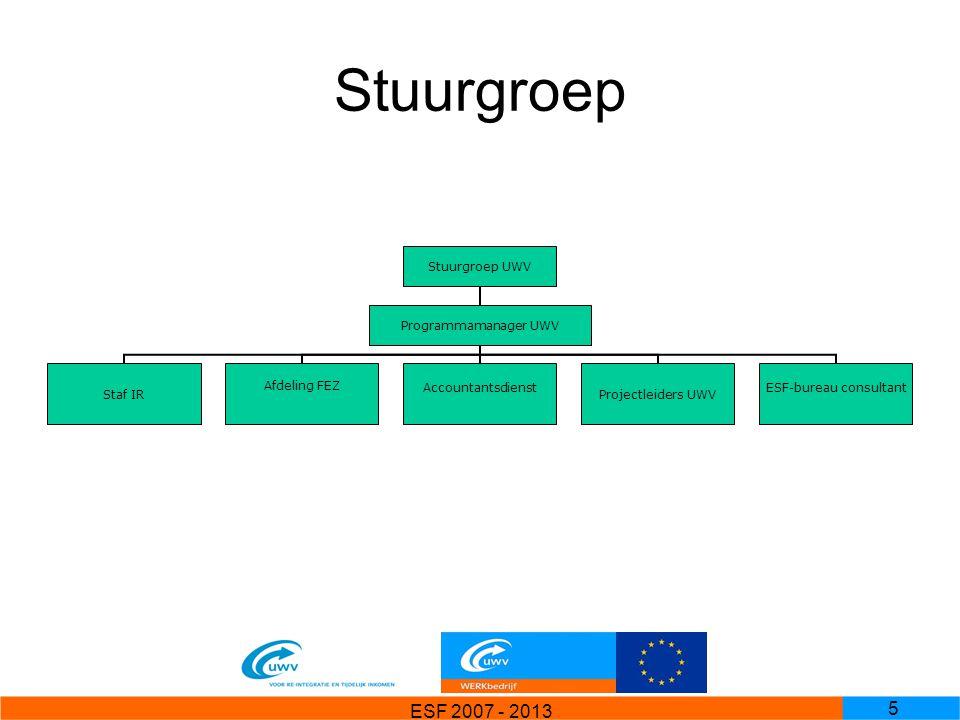 ESF 2007 - 2013 16 Controle-items Leesbare en geldige kopie-legitimatie.