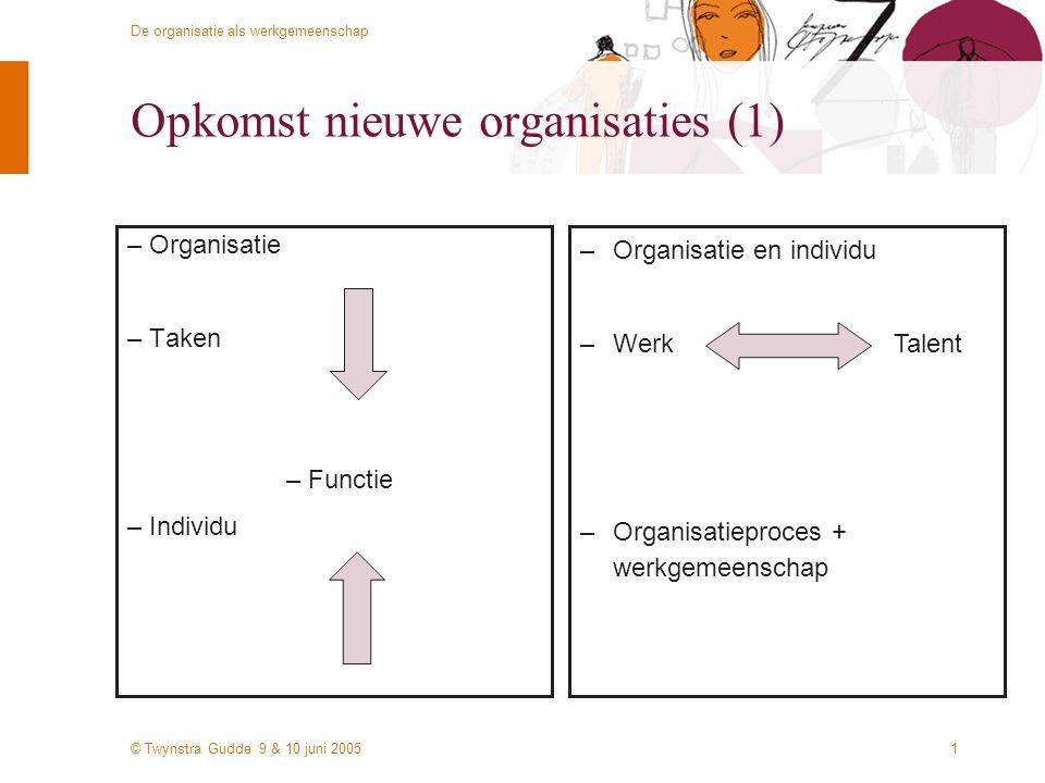 © Twynstra Gudde 9 & 10 juni 2005 De organisatie als werkgemeenschap 1 Opkomst nieuwe organisaties (1) –Organisatie –Taken –Functie –Individu –Organisatie en individu –Werk Talent –Organisatieproces + werkgemeenschap