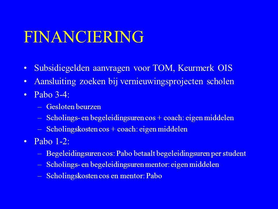FINANCIERING Subsidiegelden aanvragen voor TOM, Keurmerk OIS Aansluiting zoeken bij vernieuwingsprojecten scholen Pabo 3-4: –Gesloten beurzen –Scholings- en begeleidingsuren cos + coach: eigen middelen –Scholingskosten cos + coach: eigen middelen Pabo 1-2: –Begeleidingsuren cos: Pabo betaalt begeleidingsuren per student –Scholings- en begeleidingsuren mentor: eigen middelen –Scholingskosten cos en mentor: Pabo