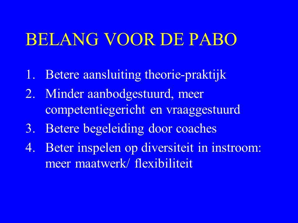 BELANG VOOR DE PABO 1.Betere aansluiting theorie-praktijk 2.Minder aanbodgestuurd, meer competentiegericht en vraaggestuurd 3.Betere begeleiding door