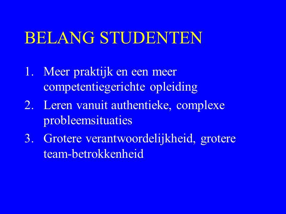 BELANG STUDENTEN 1.Meer praktijk en een meer competentiegerichte opleiding 2.Leren vanuit authentieke, complexe probleemsituaties 3.Grotere verantwoordelijkheid, grotere team-betrokkenheid