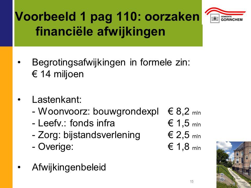 15 Voorbeeld 1 pag 110: oorzaken financiële afwijkingen Begrotingsafwijkingen in formele zin: € 14 miljoen Lastenkant: - Woonvoorz: bouwgrondexpl€ 8,2