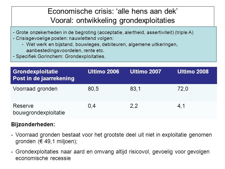 Economische crisis: 'alle hens aan dek' Vooral: ontwikkeling grondexploitaties Bijzonderheden: - Voorraad gronden bestaat voor het grootste deel uit n
