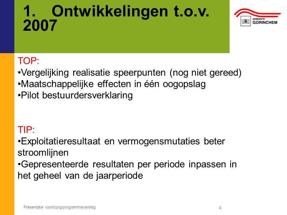 1.Ontwikkelingen t.o.v. 2007 4 Presentatie voorlopig programmaverslag TOP: Vergelijking realisatie speerpunten (nog niet gereed) Maatschappelijke effe