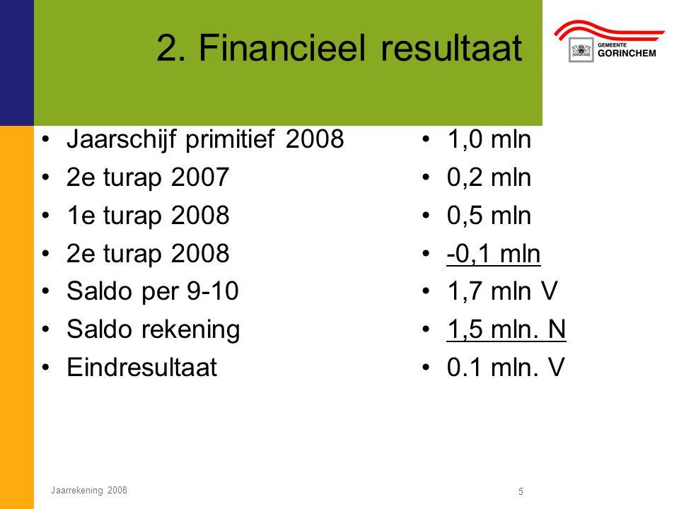 5 Jaarrekening 2008 2. Financieel resultaat Jaarschijf primitief 2008 2e turap 2007 1e turap 2008 2e turap 2008 Saldo per 9-10 Saldo rekening Eindresu