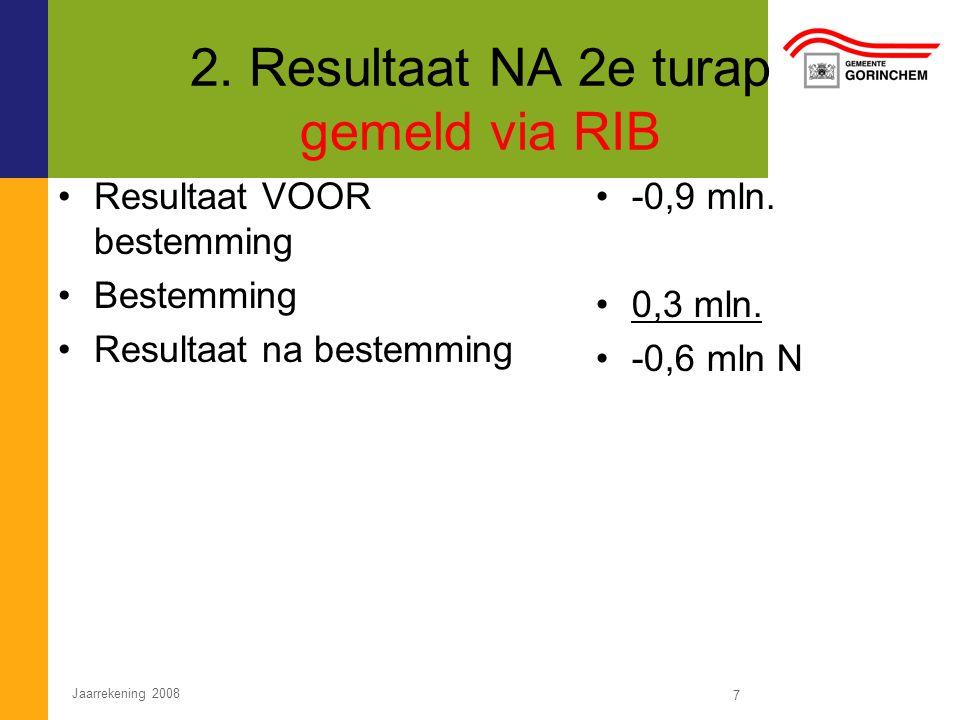 7 Jaarrekening 2008 2. Resultaat NA 2e turap gemeld via RIB Resultaat VOOR bestemming Bestemming Resultaat na bestemming -0,9 mln. 0,3 mln. -0,6 mln N