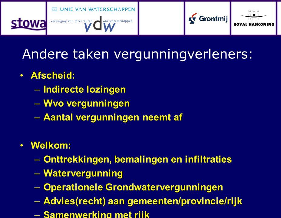 Collega's voor: –Waterwetvergunningen –Algemene regels –Meldingen Collega's voor: –Coördinatie afstemming met en advisering aan gemeenten/provincies/rijk (generalisten) Vergunningverlening anno 2009: