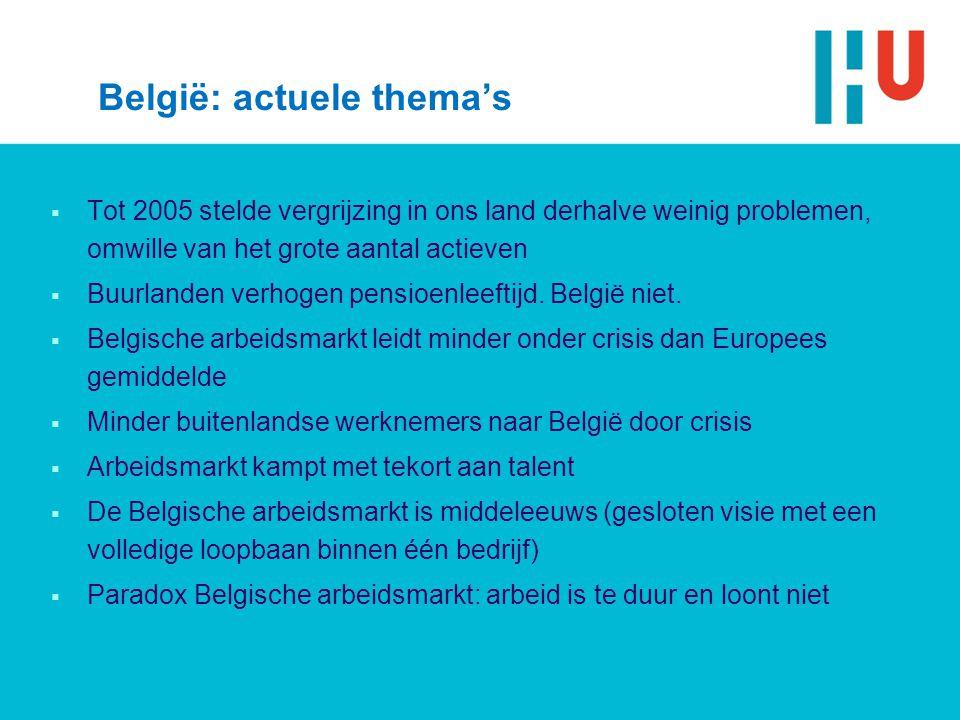 België: actuele thema's  Tot 2005 stelde vergrijzing in ons land derhalve weinig problemen, omwille van het grote aantal actieven  Buurlanden verhogen pensioenleeftijd.