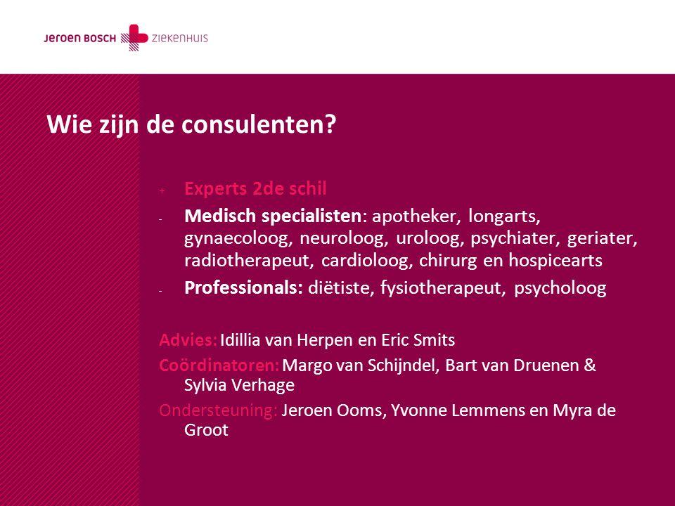 Wie zijn de consulenten? + Experts 2de schil - Medisch specialisten: apotheker, longarts, gynaecoloog, neuroloog, uroloog, psychiater, geriater, radio