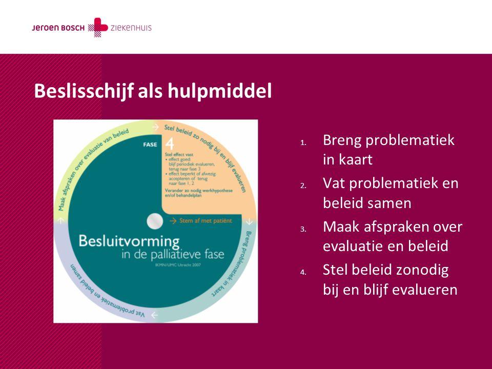 Beslisschijf als hulpmiddel 1. Breng problematiek in kaart 2. Vat problematiek en beleid samen 3. Maak afspraken over evaluatie en beleid 4. Stel bele