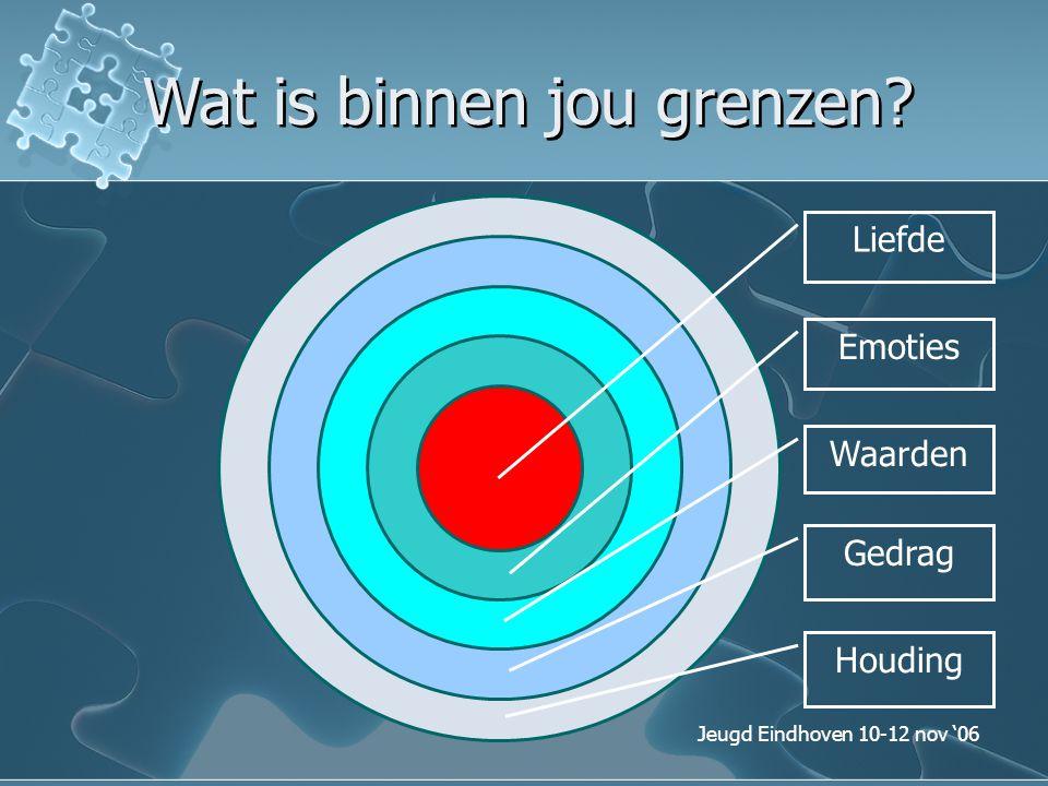 Jeugd Eindhoven 10-12 nov '06 Wat is binnen jou grenzen? Liefde Emoties Waarden Gedrag Houding