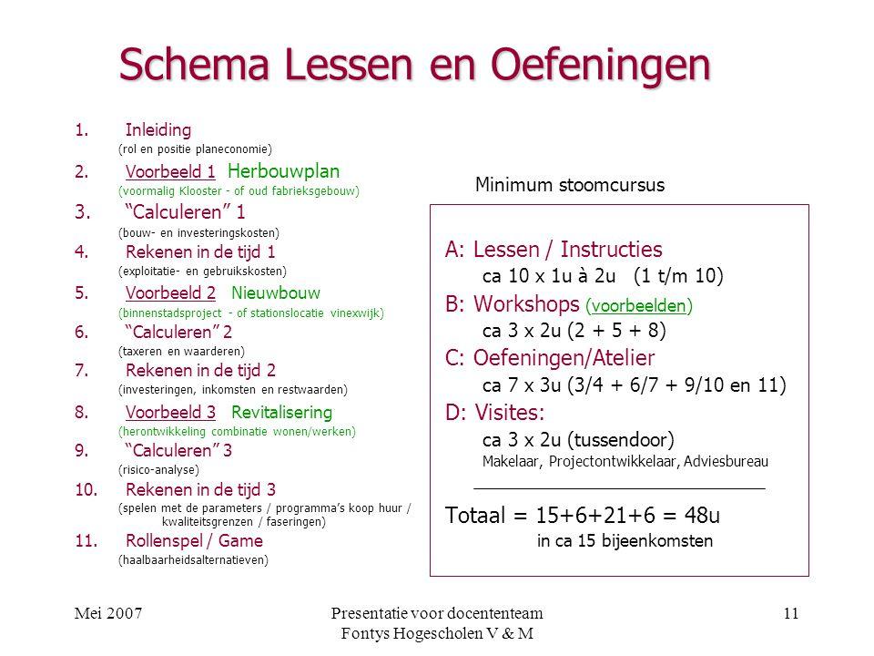 Mei 2007Presentatie voor docententeam Fontys Hogescholen V & M 11 Schema Lessen en Oefeningen 1.Inleiding (rol en positie planeconomie) 2.Voorbeeld 1 Herbouwplan (voormalig Klooster - of oud fabrieksgebouw) 3. Calculeren 1 (bouw- en investeringskosten) 4.Rekenen in de tijd 1 (exploitatie- en gebruikskosten) 5.Voorbeeld 2 Nieuwbouw (binnenstadsproject - of stationslocatie vinexwijk) 6. Calculeren 2 (taxeren en waarderen) 7.Rekenen in de tijd 2 (investeringen, inkomsten en restwaarden) 8.Voorbeeld 3 Revitalisering (herontwikkeling combinatie wonen/werken) 9. Calculeren 3 (risico-analyse) 10.Rekenen in de tijd 3 (spelen met de parameters / programma's koop huur / kwaliteitsgrenzen / faseringen) 11.Rollenspel / Game (haalbaarheidsalternatieven) A: Lessen / Instructies ca 10 x 1u à 2u (1 t/m 10) B: Workshops (voorbeelden) ca 3 x 2u (2 + 5 + 8) C: Oefeningen/Atelier ca 7 x 3u (3/4 + 6/7 + 9/10 en 11) D: Visites: ca 3 x 2u (tussendoor) Makelaar, Projectontwikkelaar, Adviesbureau Totaal = 15+6+21+6 = 48u in ca 15 bijeenkomsten Minimum stoomcursus