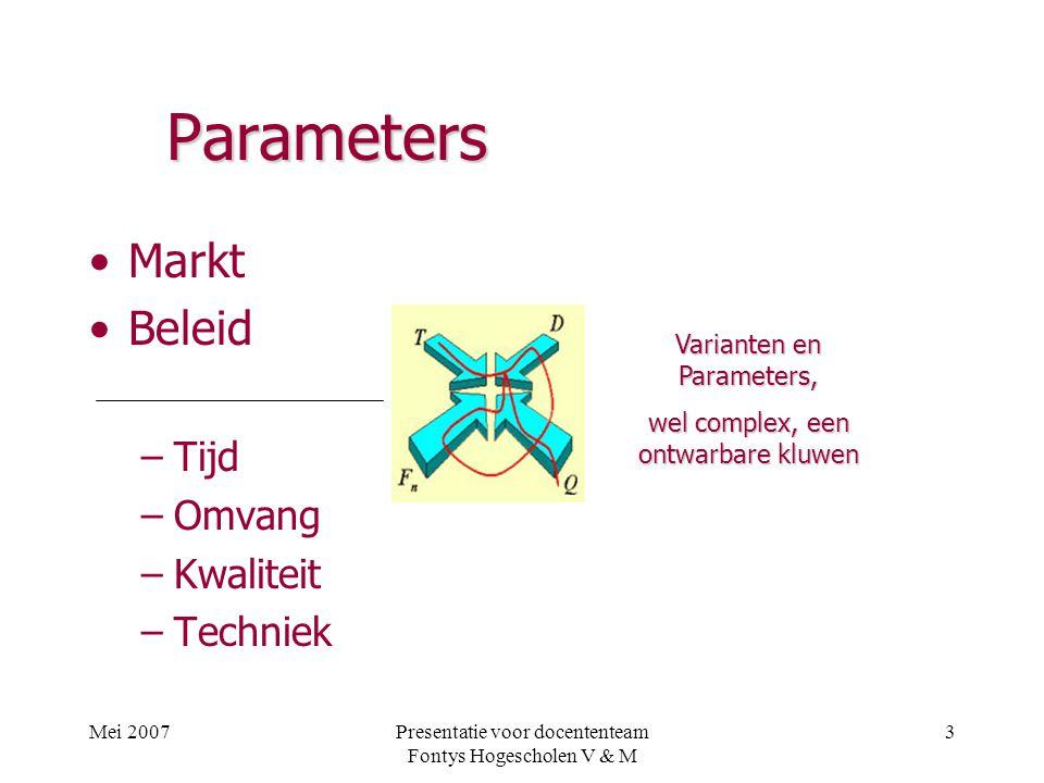 Mei 2007Presentatie voor docententeam Fontys Hogescholen V & M 3 Parameters Markt Beleid –Tijd –Omvang –Kwaliteit –Techniek Varianten en Parameters, wel complex, een ontwarbare kluwen