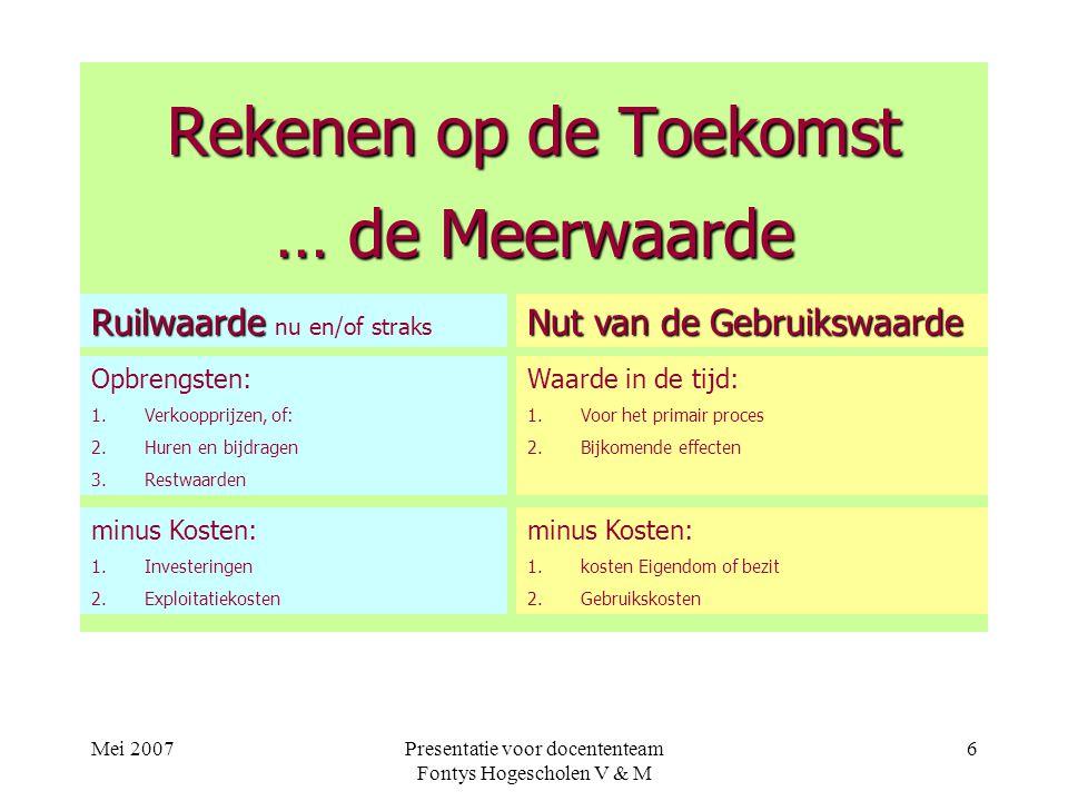 Mei 2007Presentatie voor docententeam Fontys Hogescholen V & M 6 … de Meerwaarde Rekenen op de Toekomst Ruilwaarde Ruilwaarde nu en/of straks Nut van de Gebruikswaarde Opbrengsten: 1.
