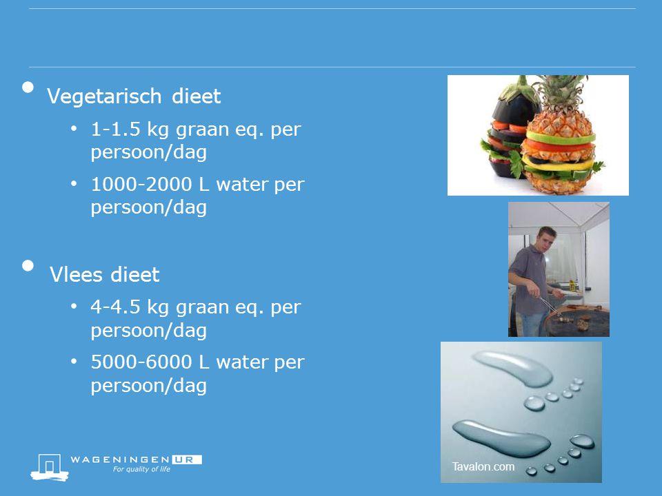 Vegetarisch dieet 1-1.5 kg graan eq.