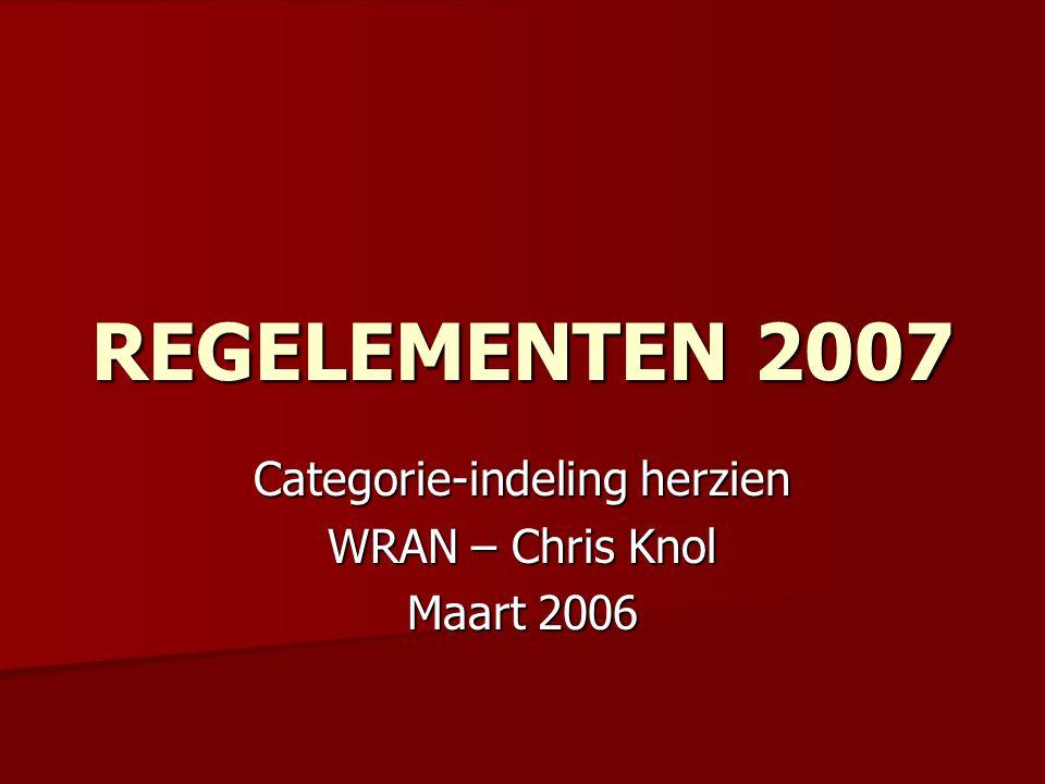 REGELEMENTEN 2007 Categorie-indeling herzien WRAN – Chris Knol Maart 2006