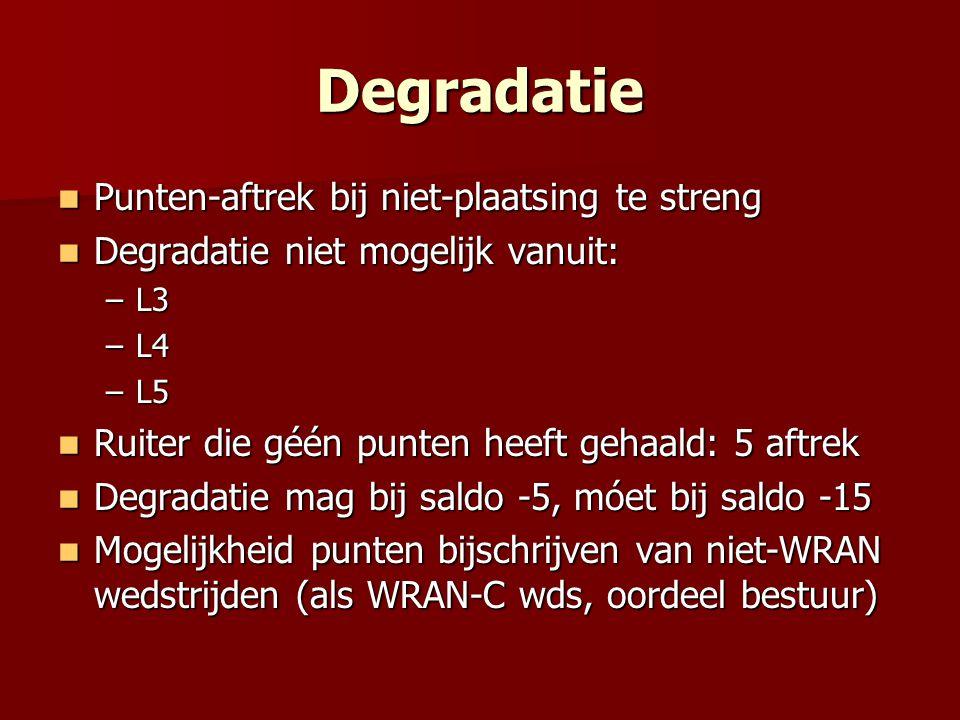 Degradatie Punten-aftrek bij niet-plaatsing te streng Punten-aftrek bij niet-plaatsing te streng Degradatie niet mogelijk vanuit: Degradatie niet mogelijk vanuit: –L3 –L4 –L5 Ruiter die géén punten heeft gehaald: 5 aftrek Ruiter die géén punten heeft gehaald: 5 aftrek Degradatie mag bij saldo -5, móet bij saldo -15 Degradatie mag bij saldo -5, móet bij saldo -15 Mogelijkheid punten bijschrijven van niet-WRAN wedstrijden (als WRAN-C wds, oordeel bestuur) Mogelijkheid punten bijschrijven van niet-WRAN wedstrijden (als WRAN-C wds, oordeel bestuur)