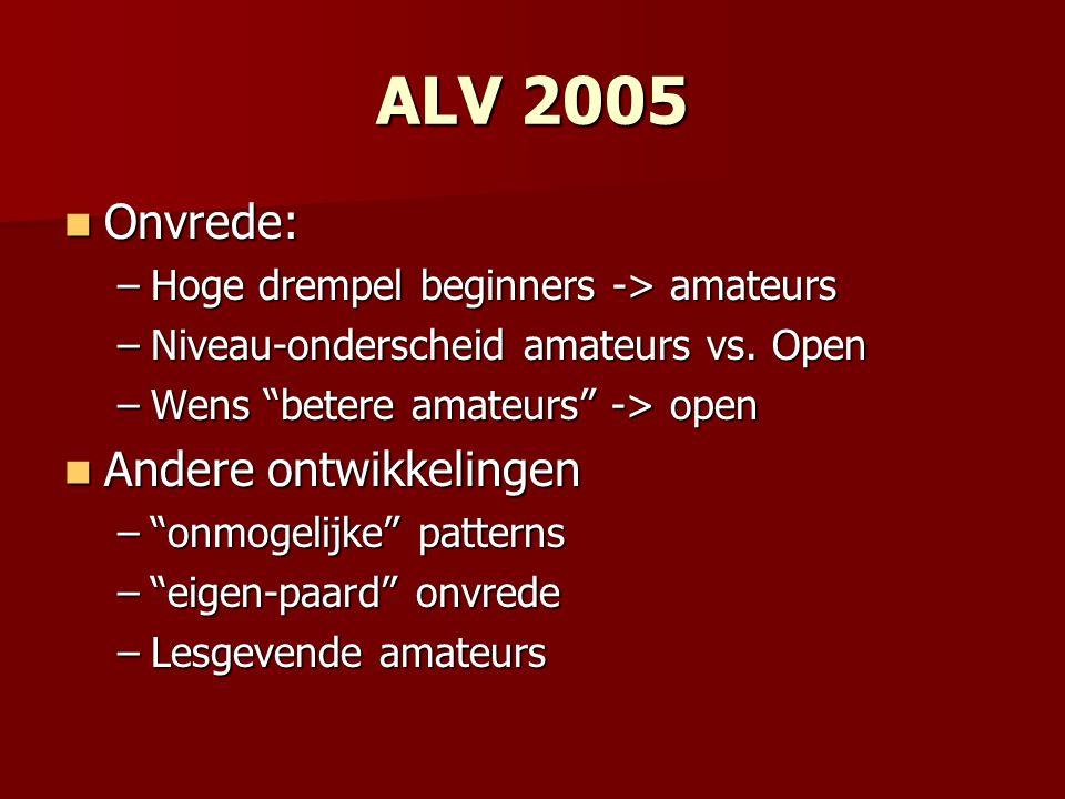 "ALV 2005 Onvrede: Onvrede: –Hoge drempel beginners -> amateurs –Niveau-onderscheid amateurs vs. Open –Wens ""betere amateurs"" -> open Andere ontwikkeli"