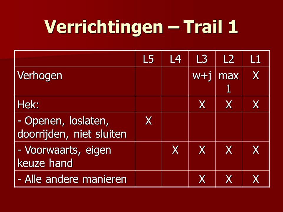 Verrichtingen – Trail 1 L5L4L3L2L1 Verhogenw+j max 1 X Hek:XXX - Openen, loslaten, doorrijden, niet sluiten X - Voorwaarts, eigen keuze hand XXXX - Alle andere manieren XXX