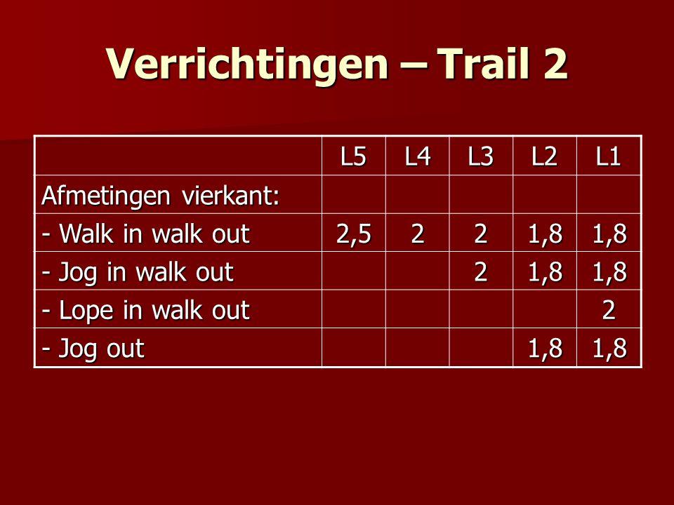 Verrichtingen – Trail 2 L5L4L3L2L1 Afmetingen vierkant: - Walk in walk out 2,5221,81,8 - Jog in walk out 21,81,8 - Lope in walk out 2 - Jog out 1,81,8